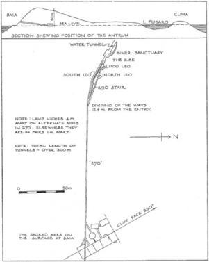 A general plan of the tunnel complex, drawn by Robert Paget. Click to view in higher resolution.
